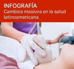 Infografía: Cambios masivos en la salud latinoamericana