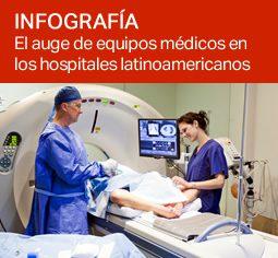 El auge de equipos médicos en los hospitales latinoamericanos