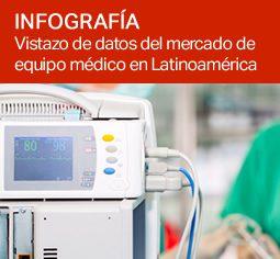 Vistazo de datos del mercado de equipo médico en Latinoamérica